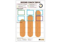 Inzone Coach Tavle